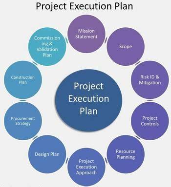 Biotech business plan template free wajeb Images